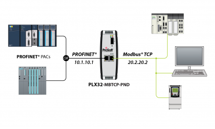 PROFINET Modbus Mini Diagram
