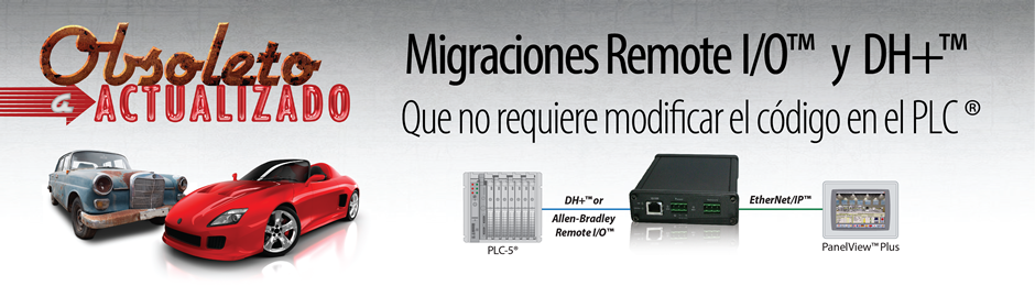 AN-X2-AB Migration Solutions